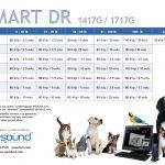 SmartDR Technique Chart HF